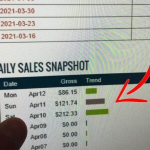 Earn $420.22 Per Day With This WEIRD Funnel Make Money Online Trick (Make Money Online 2021)